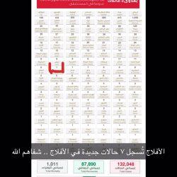 خادم الحرمين الشريفين يوافق على منح 234 متبرعاً بالأعضاء وسام الملك عبدالعزيز من الدرجة الثالثة