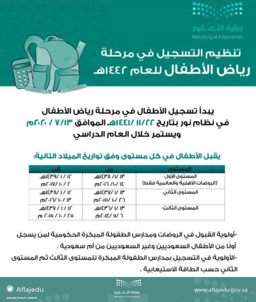 وزارة التعليم تعلن عن بدء التسجيل في مرحلة رياض الأطفال يوم غدٍ الاثنين الموافق 1442/11/22 الموافق 2020/7/13 م عبر نظام نور