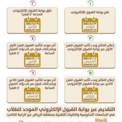 عمادة القبول والتسجيل بجامعة الأمير سطام بن عبدالعزيز تعلن عن فتح التقديم للعام الجامعي 1442 هـ للطالبات