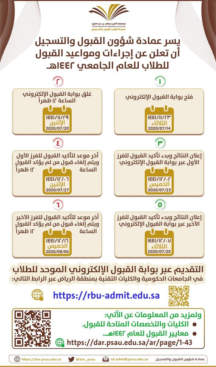 عمادة القبول والتسجيل بجامعة الأمير سطام بن عبدالعزيز تعلن عن فتح التقديم للعام الجامعي 1442 هـ