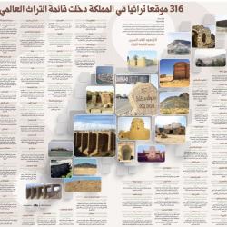 صحة الرياض تفعّل عيادات الكلى في 6 مستشفيات منها مستشفى الأفلاج